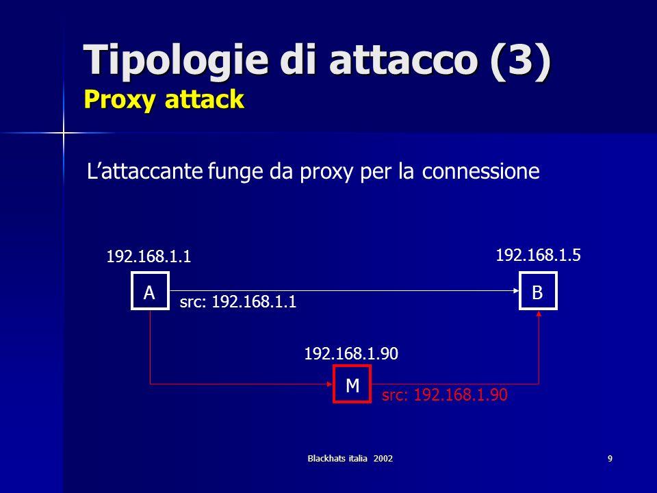 Tipologie di attacco (3) Proxy attack