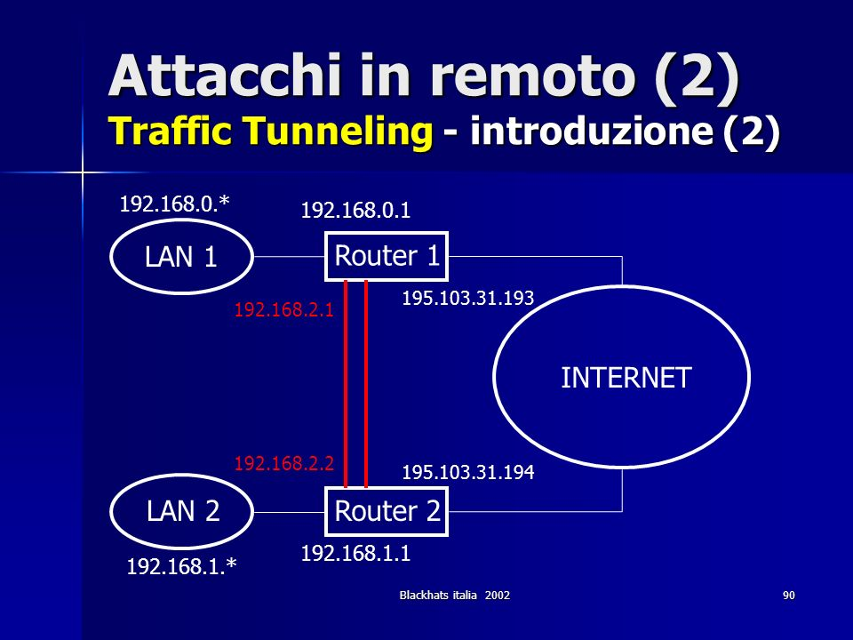 Attacchi in remoto (2) Traffic Tunneling - introduzione (2)