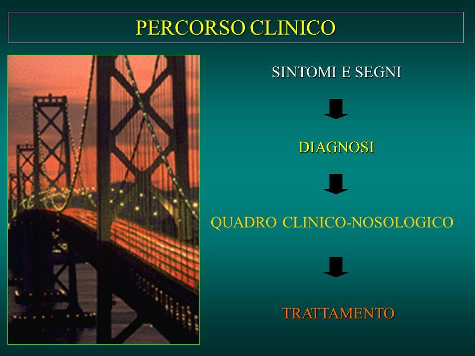 PERCORSO CLINICO SINTOMI E SEGNI DIAGNOSI QUADRO CLINICO-NOSOLOGICO