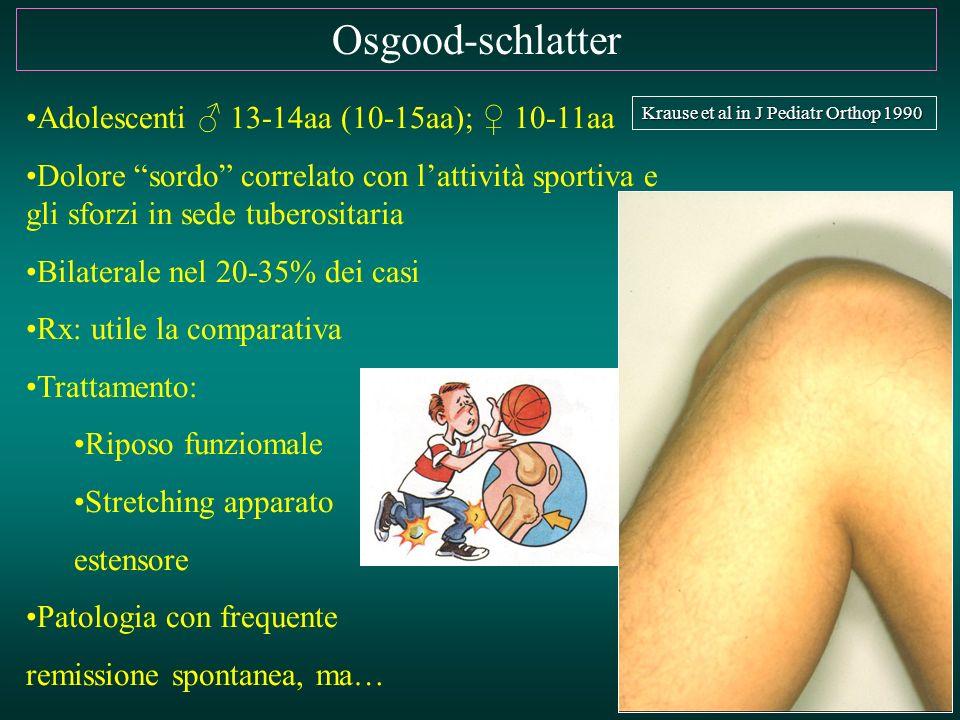 Osgood-schlatter Adolescenti ♂ 13-14aa (10-15aa); ♀ 10-11aa