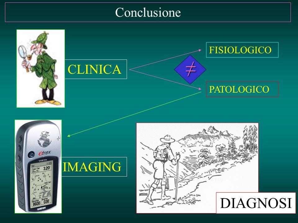 Conclusione FISIOLOGICO ≠ CLINICA PATOLOGICO DIAGNOSI IMAGING