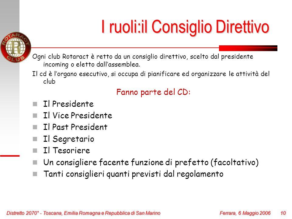 I ruoli:il Consiglio Direttivo