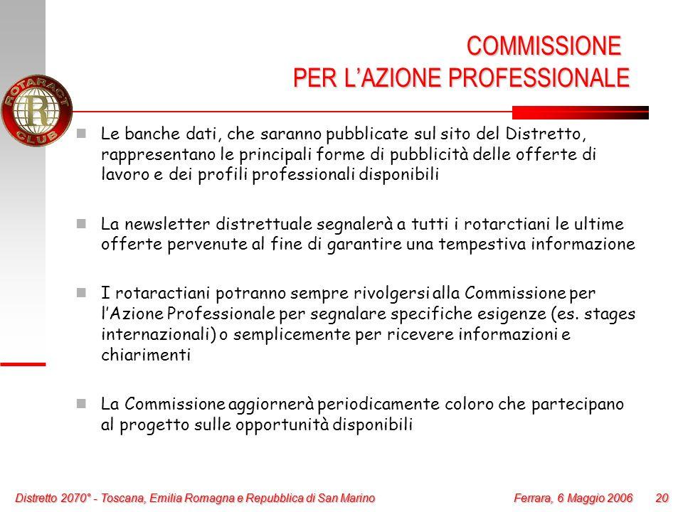Best Offerte Di Lavoro San Marino Contemporary - Amazing House ...