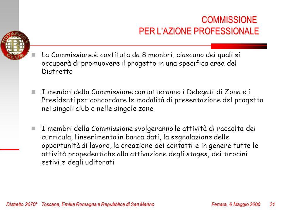 COMMISSIONE PER L'AZIONE PROFESSIONALE