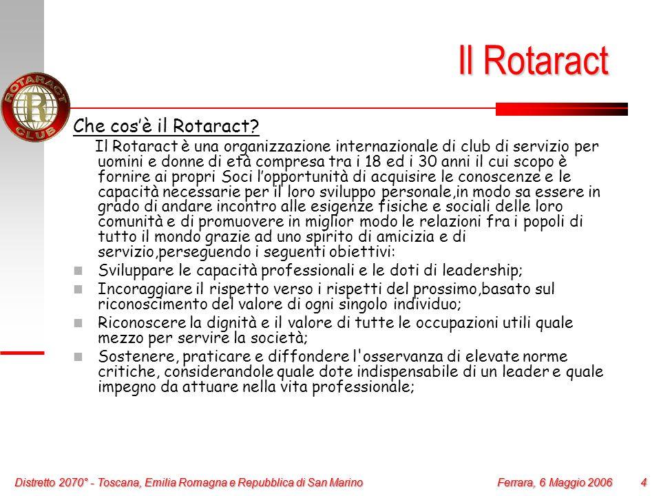 Il Rotaract Che cos'è il Rotaract