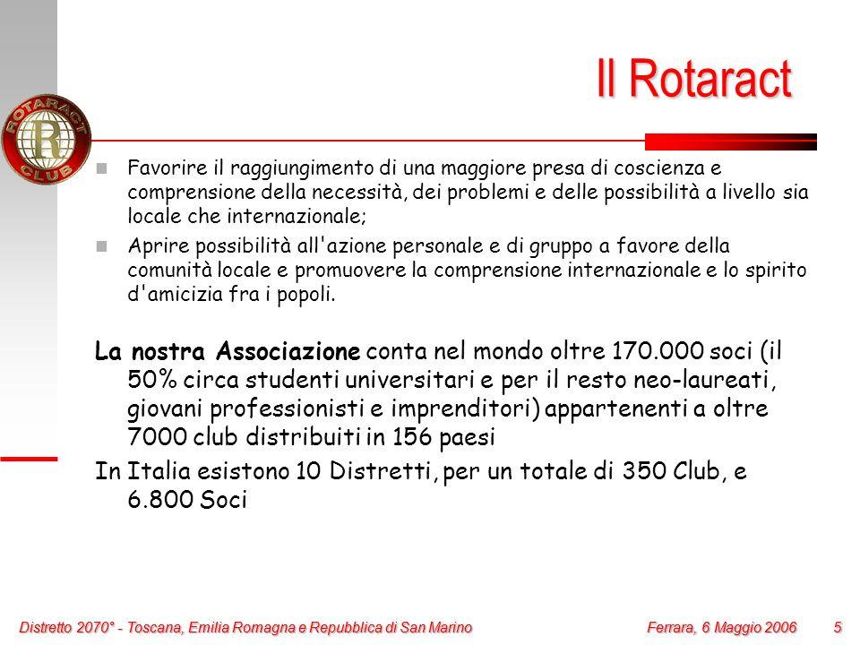 Il Rotaract