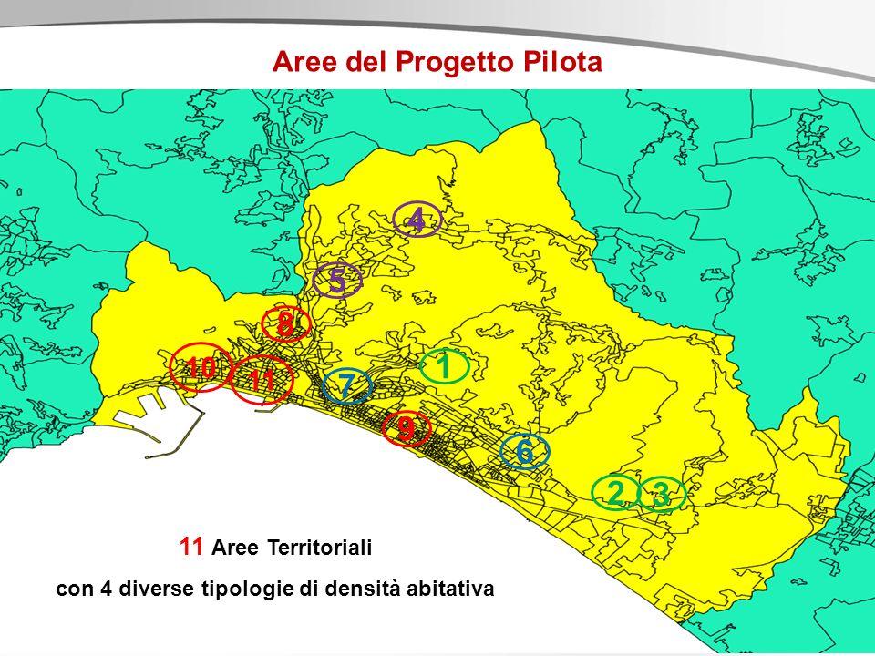 Aree del Progetto Pilota con 4 diverse tipologie di densità abitativa