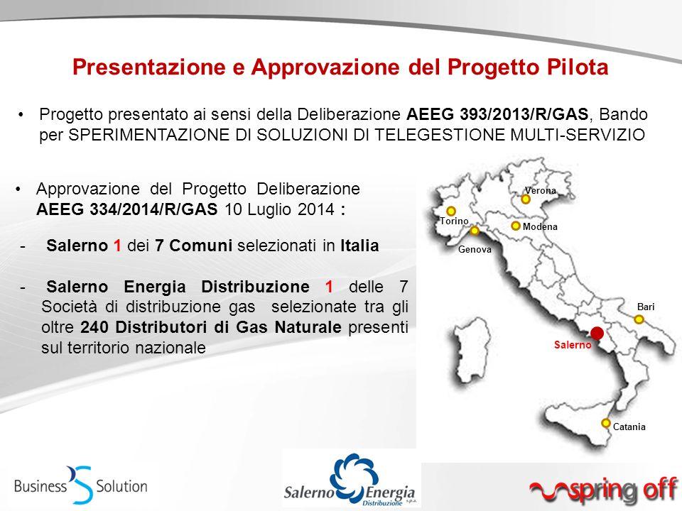 Presentazione e Approvazione del Progetto Pilota