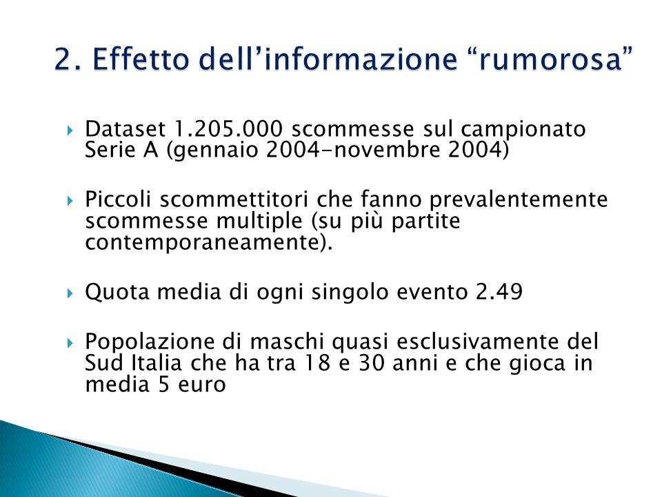 2. Effetto dell'informazione rumorosa