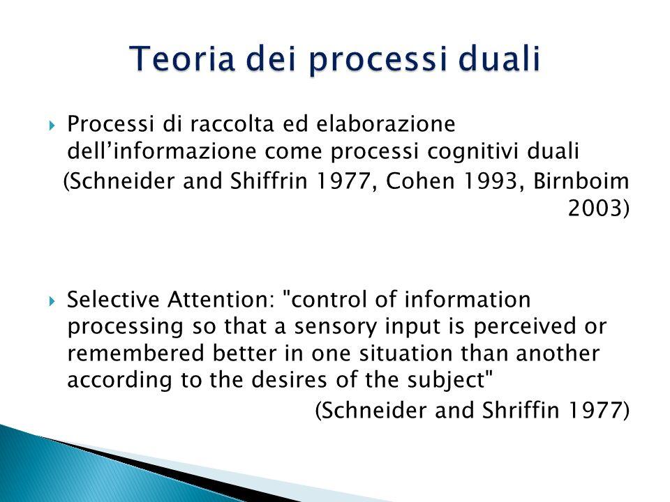 Teoria dei processi duali