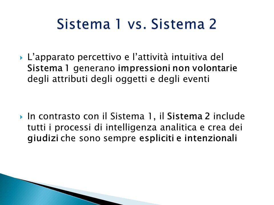 Sistema 1 vs. Sistema 2