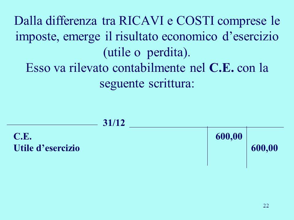 Dalla differenza tra RICAVI e COSTI comprese le imposte, emerge il risultato economico d'esercizio (utile o perdita). Esso va rilevato contabilmente nel C.E. con la seguente scrittura: