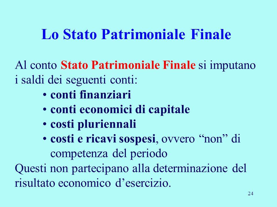 Lo Stato Patrimoniale Finale