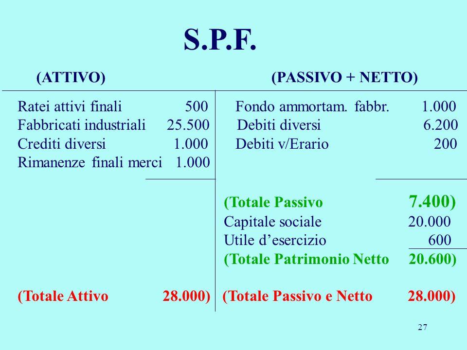 S.P.F. (ATTIVO) (PASSIVO + NETTO)
