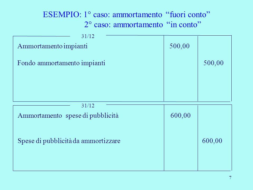 ESEMPIO: 1° caso: ammortamento fuori conto 2° caso: ammortamento in conto
