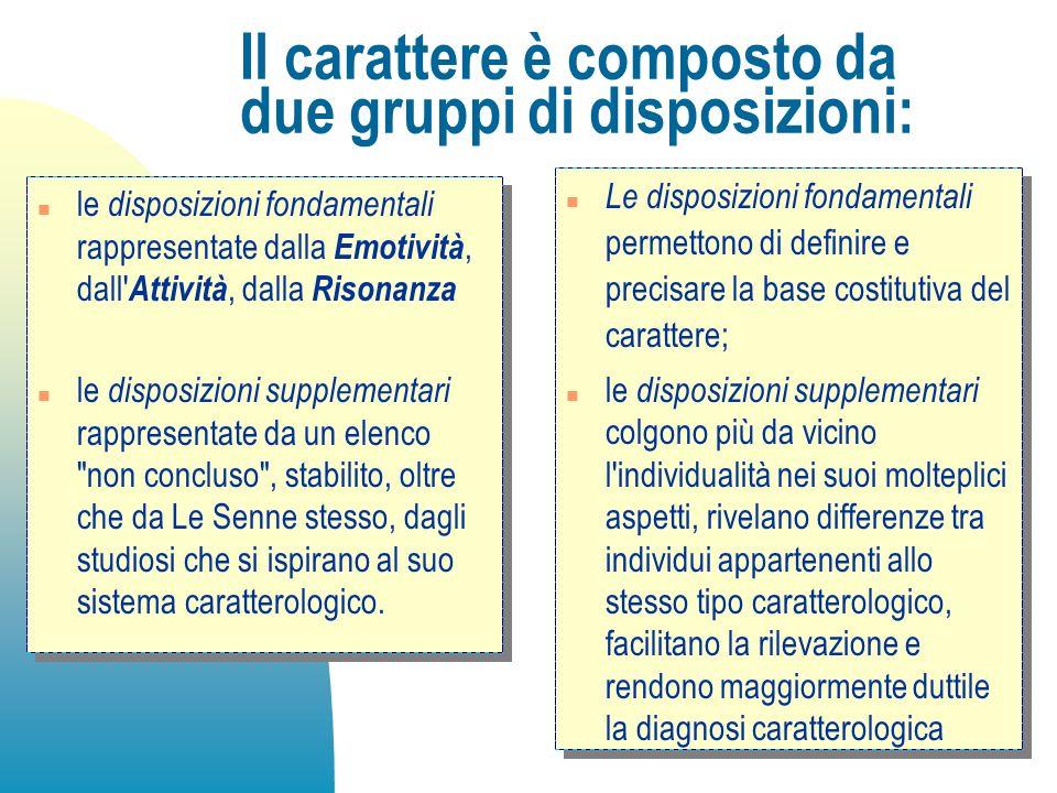 Il carattere è composto da due gruppi di disposizioni: