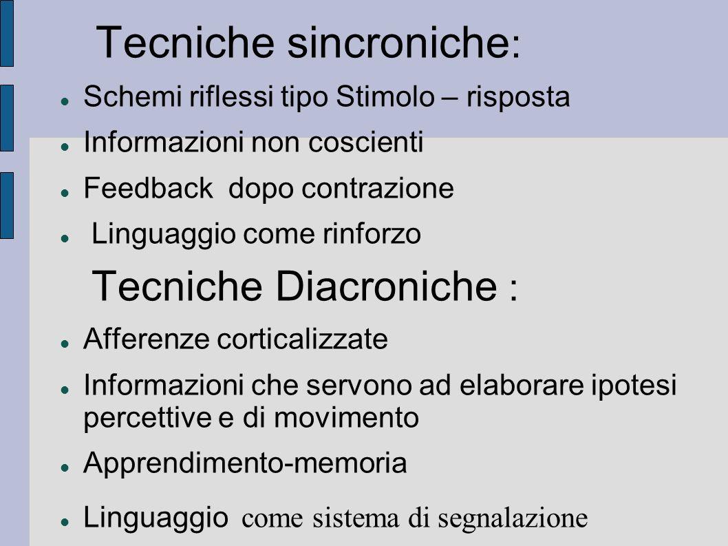 Tecniche Diacroniche :