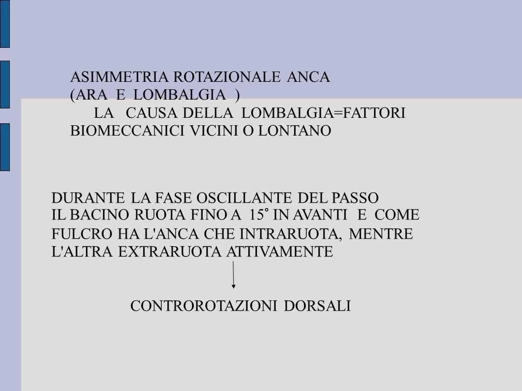 ASIMMETRIA ROTAZIONALE ANCA