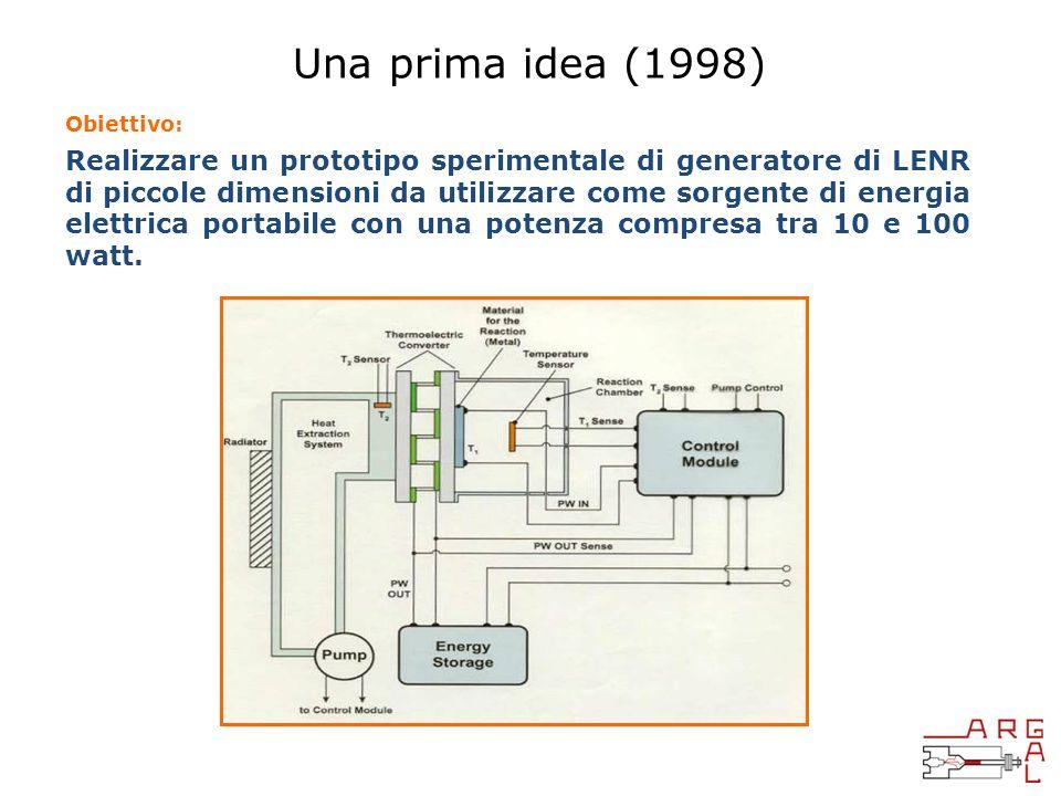 Una prima idea (1998) Obiettivo: