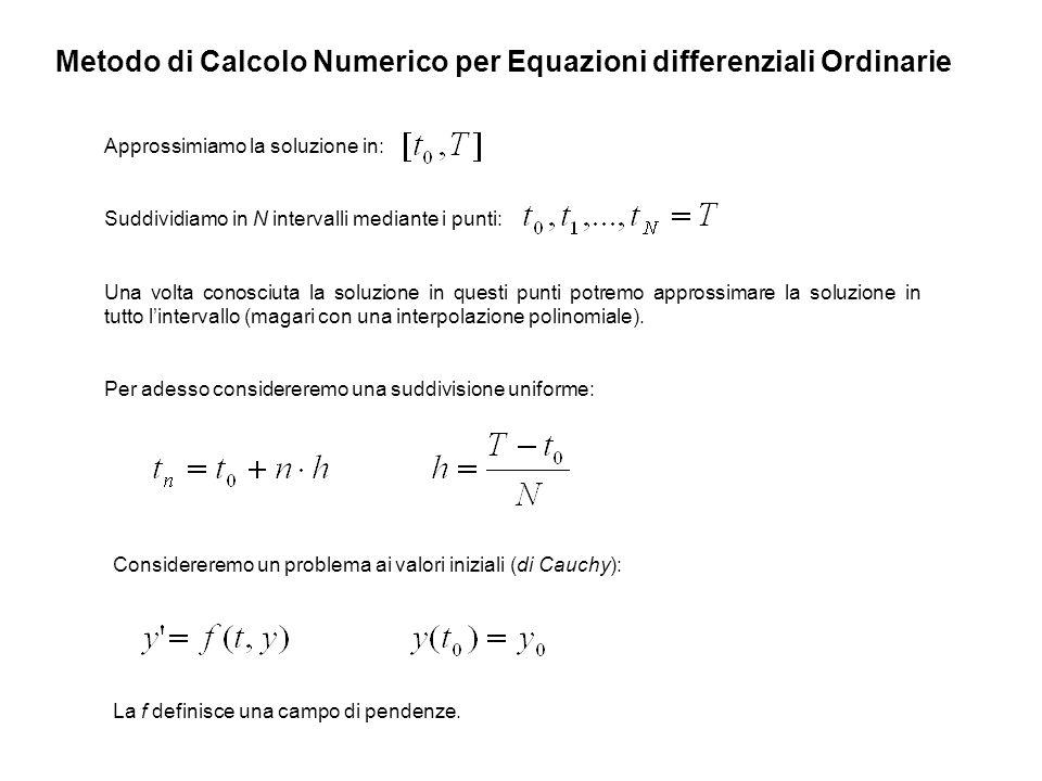 Metodo di Calcolo Numerico per Equazioni differenziali Ordinarie