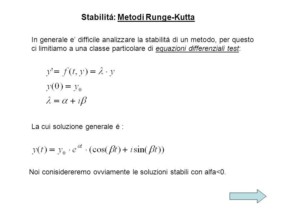 Stabilitá: Metodi Runge-Kutta