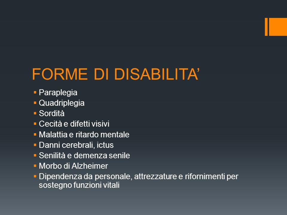 FORME DI DISABILITA' Paraplegia Quadriplegia Sordità