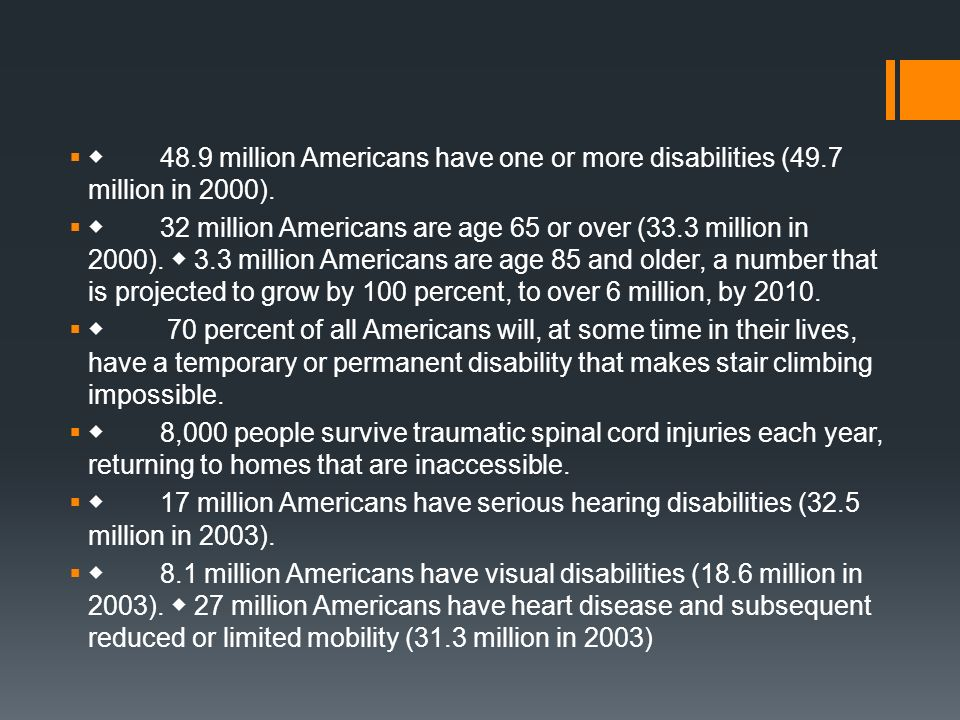 ◆ million Americans have one or more disabilities (49