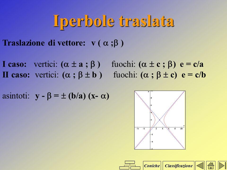 Circonferenza Formule