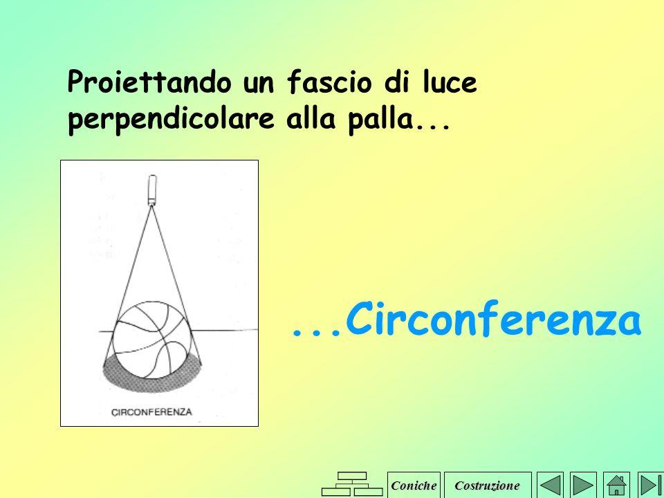 Iperbole Formule I caso: a > b Vertici: ( a ;0) fuochi: (a2+b2 ; 0)