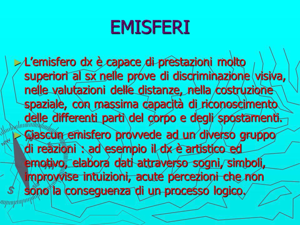 EMISFERI