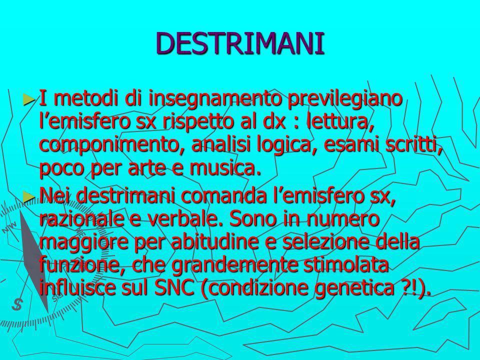 DESTRIMANI