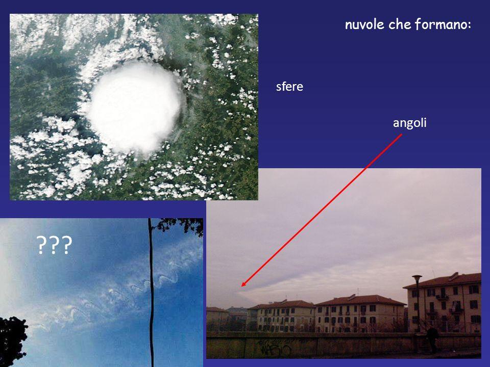 nuvole che formano: angoli sfere
