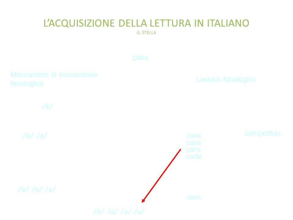 L'ACQUISIZIONE DELLA LETTURA IN ITALIANO G. STELLA