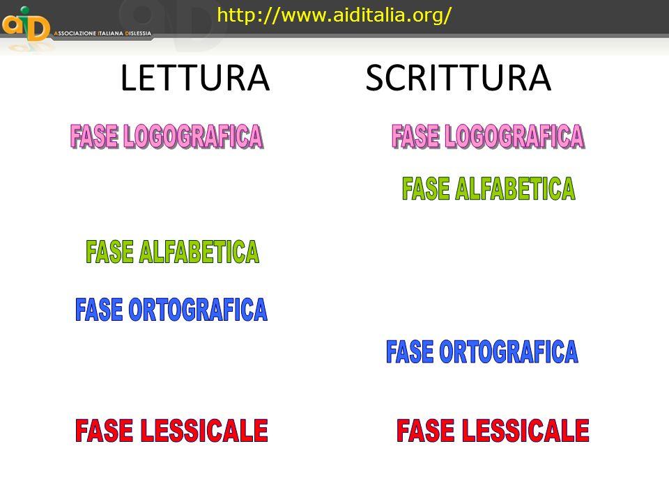 LETTURA SCRITTURA http://www.aiditalia.org/ FASE LOGOGRAFICA
