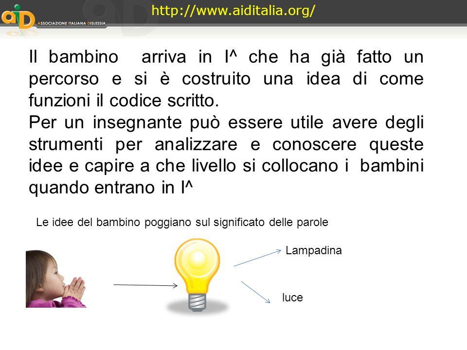 http://www.aiditalia.org/ Il bambino arriva in I^ che ha già fatto un percorso e si è costruito una idea di come funzioni il codice scritto.