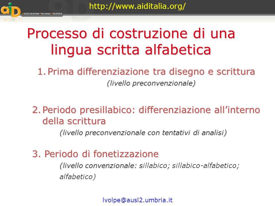 Processo di costruzione di una lingua scritta alfabetica