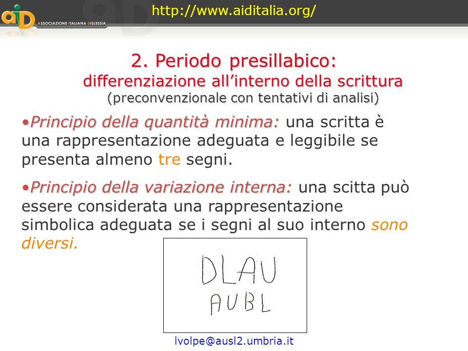 http://www.aiditalia.org/ 2. Periodo presillabico: differenziazione all'interno della scrittura (preconvenzionale con tentativi di analisi)