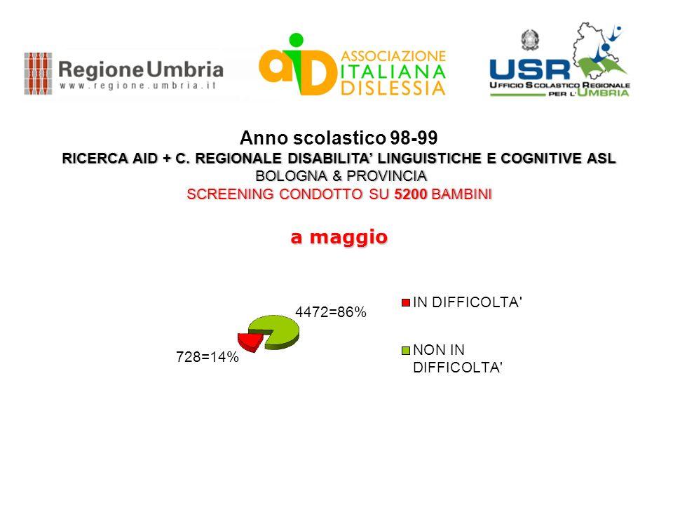 RICERCA AID + C. REGIONALE DISABILITA' LINGUISTICHE E COGNITIVE ASL