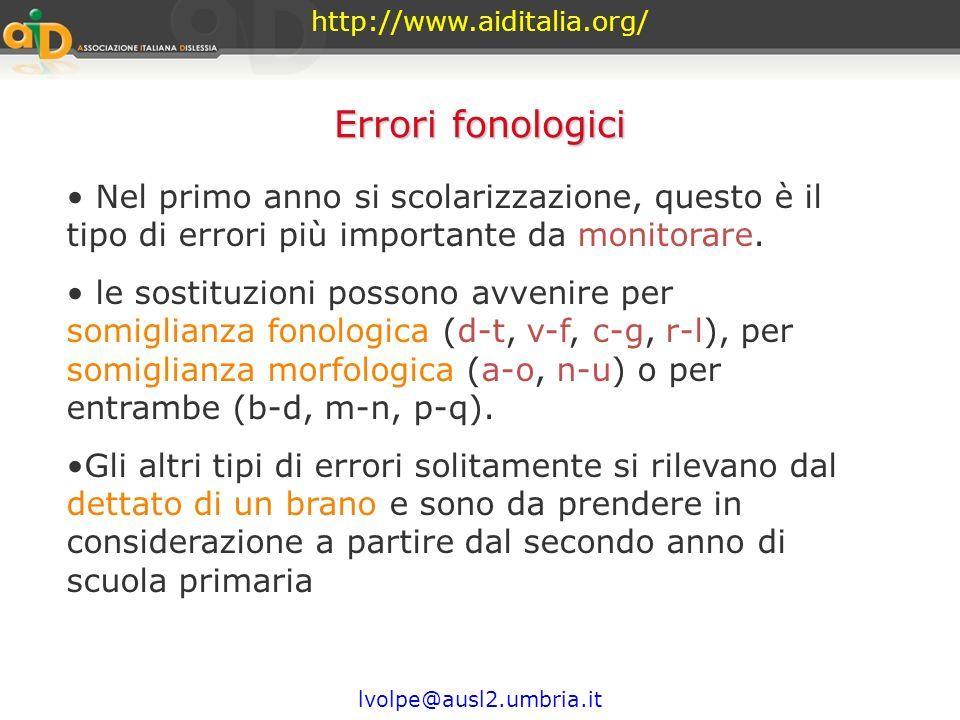 http://www.aiditalia.org/ Errori fonologici. Nel primo anno si scolarizzazione, questo è il tipo di errori più importante da monitorare.