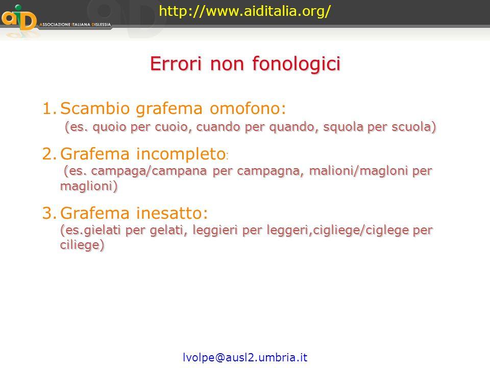 http://www.aiditalia.org/ Errori non fonologici. Scambio grafema omofono: (es. quoio per cuoio, cuando per quando, squola per scuola)