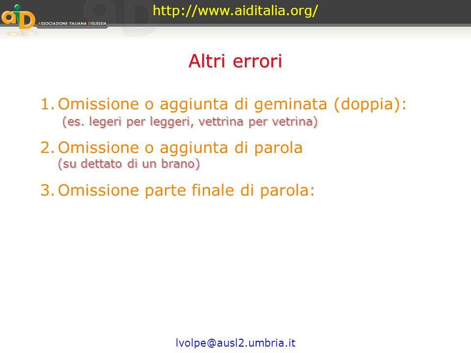 http://www.aiditalia.org/ Altri errori. Omissione o aggiunta di geminata (doppia): (es. legeri per leggeri, vettrina per vetrina)