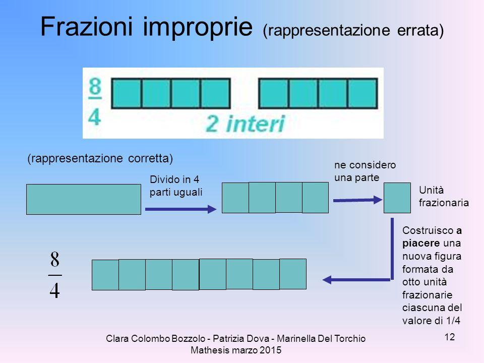 Frazioni improprie (rappresentazione errata)