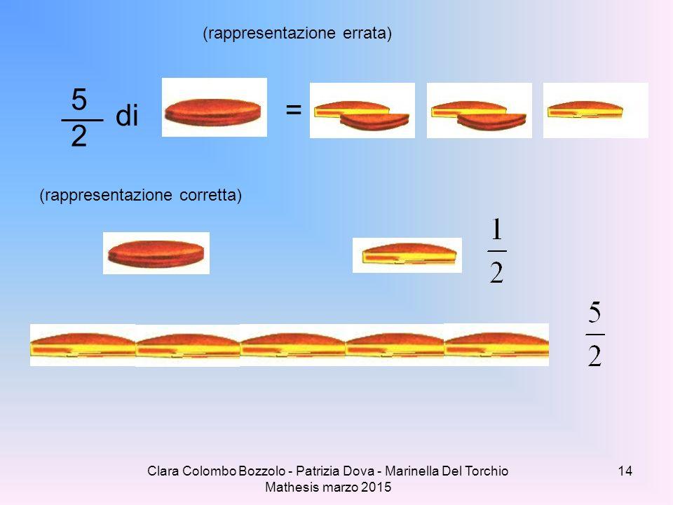 5 = di 2 (rappresentazione errata) (rappresentazione corretta)