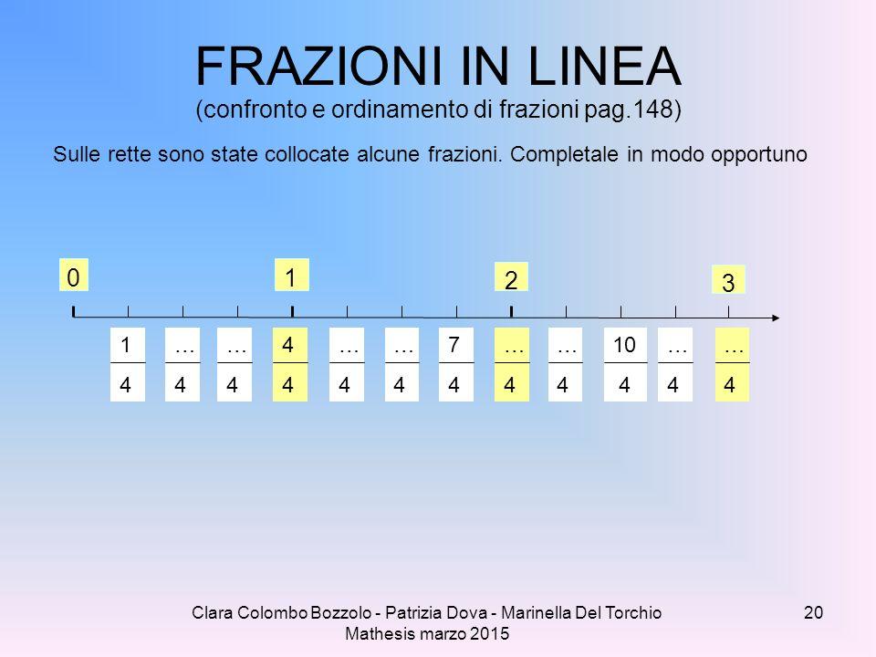 FRAZIONI IN LINEA (confronto e ordinamento di frazioni pag.148)