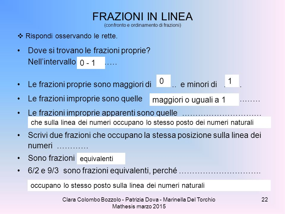 FRAZIONI IN LINEA (confronto e ordinamento di frazioni)