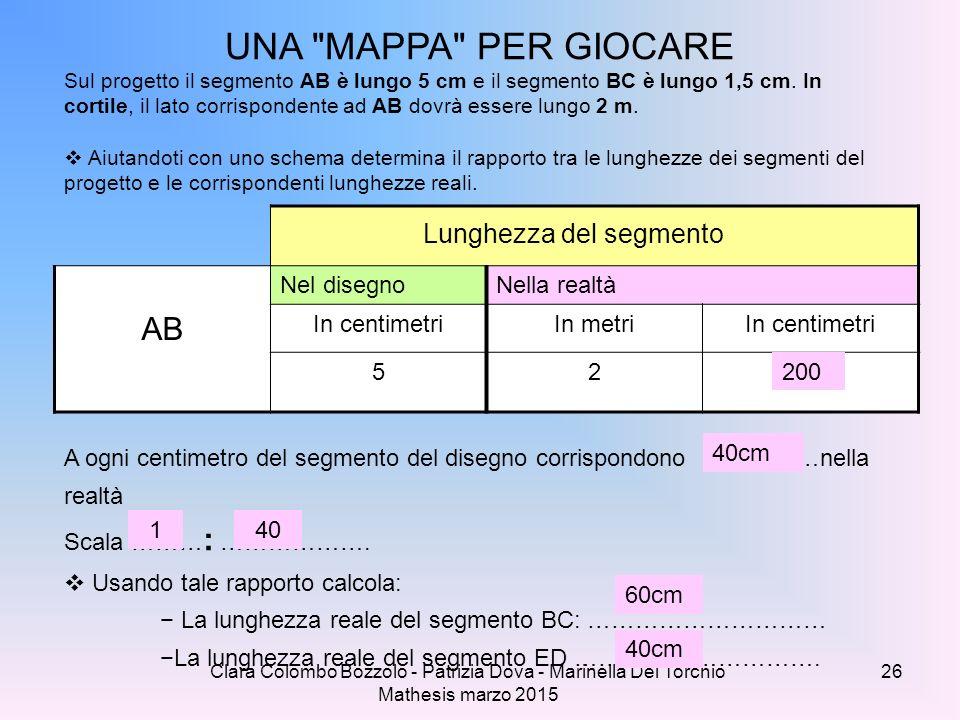 UNA MAPPA PER GIOCARE AB Lunghezza del segmento Nel disegno