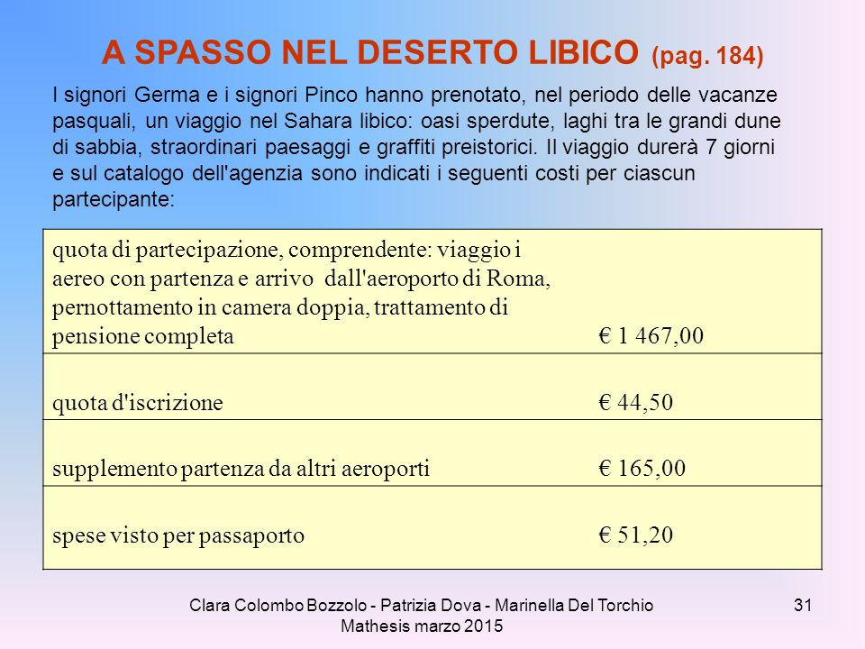 A SPASSO NEL DESERTO LIBICO (pag. 184)