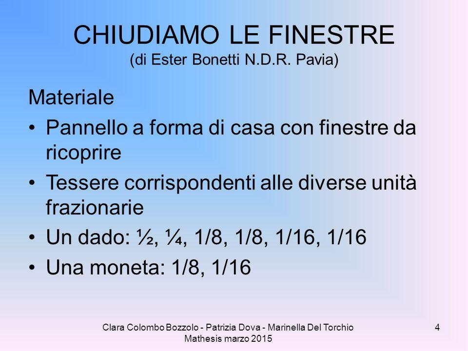 CHIUDIAMO LE FINESTRE (di Ester Bonetti N.D.R. Pavia)