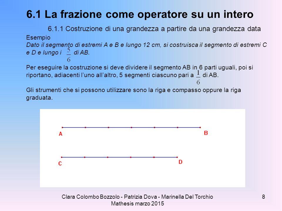6. 1 La frazione come operatore su un intero. 6. 1