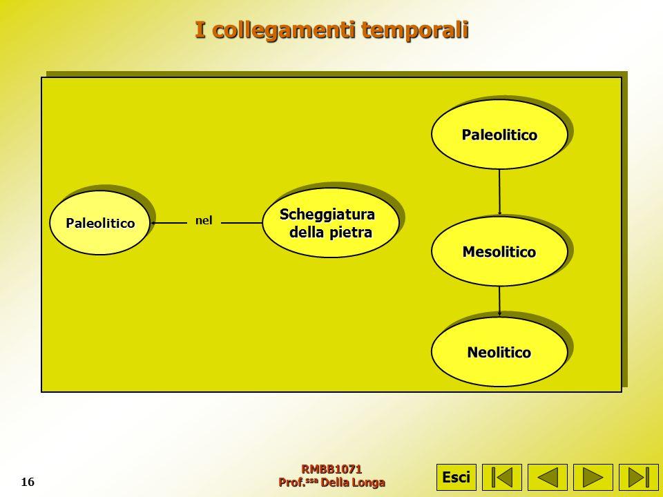 I collegamenti temporali